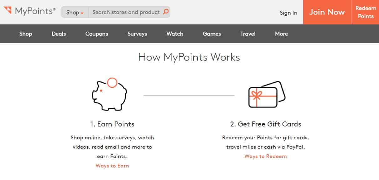 MyPoints how it works