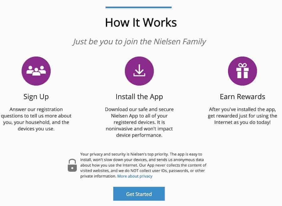Nielsen how it works