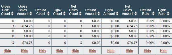 More affiliate earnings Nov 2020